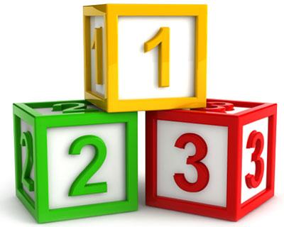 قوانین و مقررات 1.2.3 پروژه