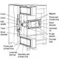 پاورپوینت ماشین ابزار با راهنمای مغناطیسی