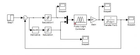 طراحی کنترل کننده PID و Fuzzy در متلب