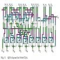مقاله ترجمه شده طراحی جمع کننده در ماشین سلولی کوانتومی