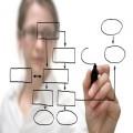 ترجمه مقاله مهارتهای مدیریتی برای عملکرد سازمانی