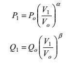 شبیه سازی دینامیکی بارهای القایی موتور