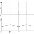 مدلسازی درایوها با قابلیت کنترل سرعت