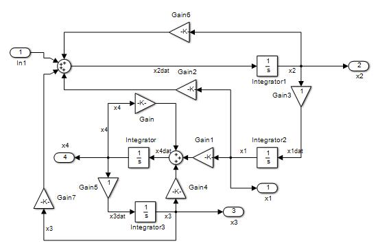 مدلسازی سیستم قطار با متلب