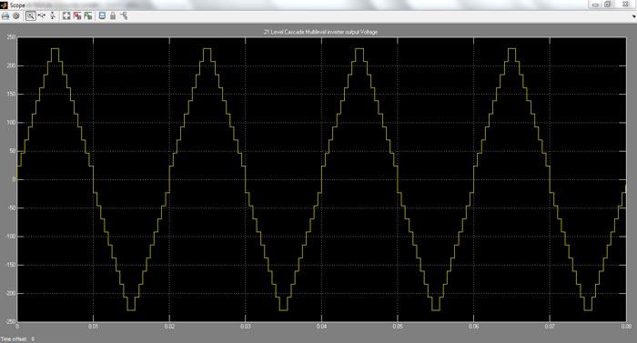 شبیه سازی اینورتر چند سطحی کاسکد افزاینده-کاهنده ولتاژ