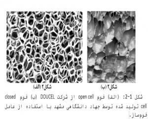 تحقیق فومهای فلزی شکلدهی با لیزر