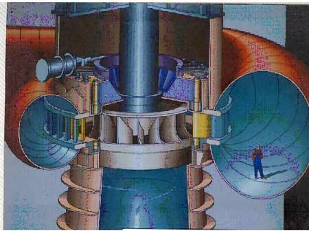 تحقیق برنامهریزی نیروگاههای آبی