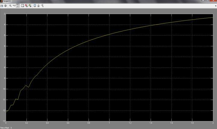 سیستم تبدیل انرژی بادی متغیر با سرعت با استفاده از آهنربای دائم ژنراتور سنکرون و اینورتر منبع Z