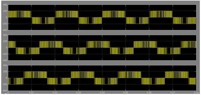شبیه سازی اینورتر سه سطحی NPC