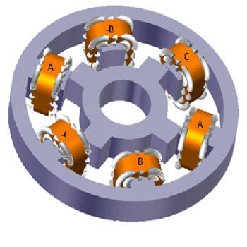 خطای اشکارسازی موتور سوییچ رلوکتانس
