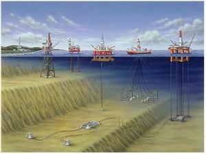 تحقیق اكتشاف سوخت جهت تأمين انرژی
