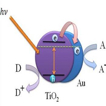 تحقیق کاتالیزورهای نوری