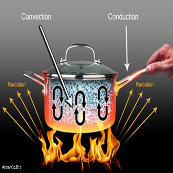 تحقیق مطالعه جريان سيال و انتقال حرارت