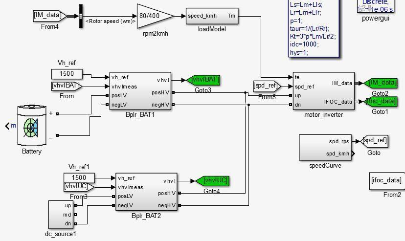 کنترل موتور القایی قطار برقی با باتری و ابرخازن DC-DC دو طرفه