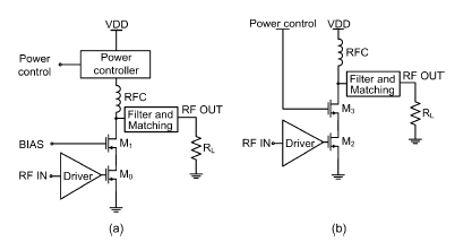 کنترل قدرت خروجی در تقویت کننده توان کلاس E
