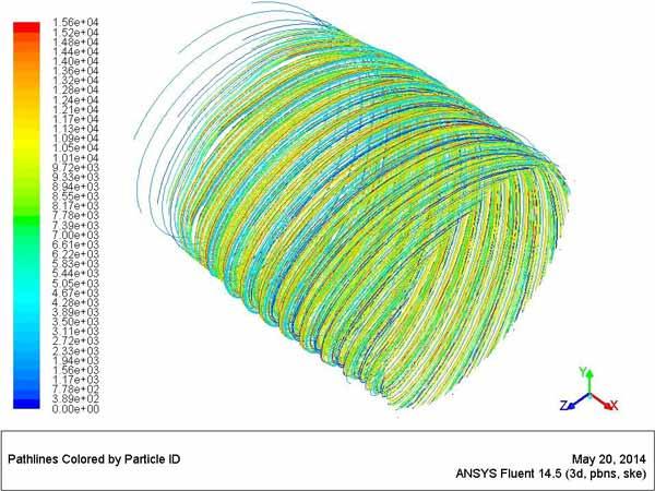 بررسی جریان مغشوش گذر کننده از روی یک فن محوری با فلوئنت