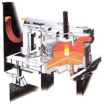 مقاله عملکرد کوره قوس الکتریکی با استفاده از مدل غیر خطی