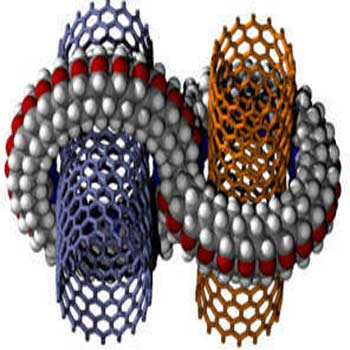 مقاله آنالیز ویژگیهای مکانیکی نانوتیوب کربنی تقویت شده با کامپوزیت پلیمر