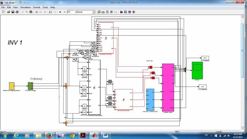 نمودار بلوک دیاگرام شبیه سازی اینوتر میکروگرید
