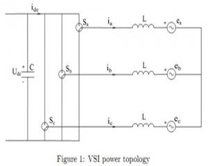 مقاله کنترل جریان هیسترزیس در اینورتر ولتاژ سه فاز
