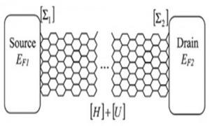 ترانزیستورهای اثر میدانی نانو نوار گرافنی و شبیه سازی سه بعدی کوانتومی