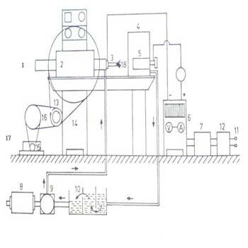 پاورپوینت ماشینکاری الکتروشیمیایی ECM