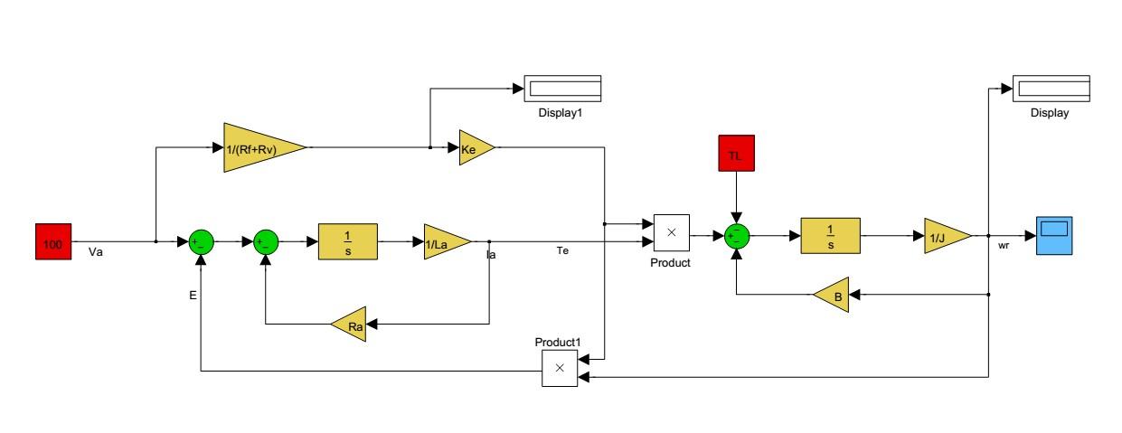 بلوک دیاگرام موتور شنت شبیه سازی شده در سیمولینک متلب