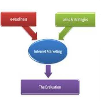 تئوری جریان و نتایج حاصل از بازاریابی اینترنتی