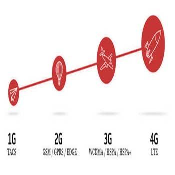 مقایسه سرعت اینترنت موبایل در نسل های مختلف