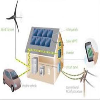 ریز شبکه تجدید پذیر DC با سیستم مدیریت انرژی