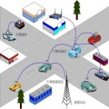 سمینار پروتکل مسیریابی در شبکه VANET