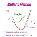 حل معادله به روش مولر با متلب