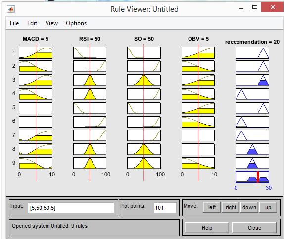 RuleWiewer