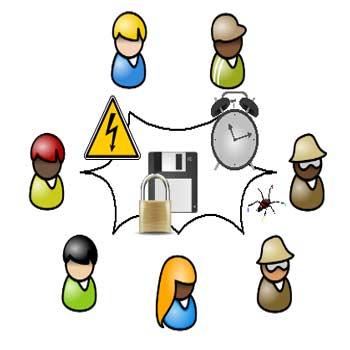 مکانیسم تلرانس خطا در سیستم توزیع شده