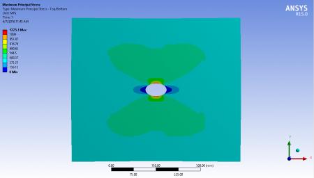آنالیز عددی صفحه سوراخ دار با انسیس