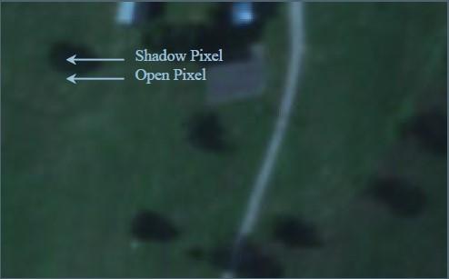 شکل1 : پیکسل سایه و غیرسایه