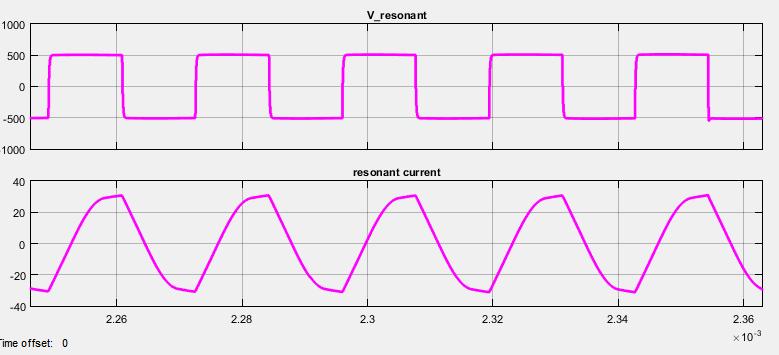 در هر دو شبیه سازی میشود به جای بار قرار داده شده باتری قرار داد اما همان طور که قبلا اشاره شد ، شارژ باتری با این توان نیازمند زمانی حدود نیم ساعت است که اجرای شبیه سازی با این زمان با مشکل مواجه میشود زیرا دقت کنید که مثلا در شبیه سازی اول اجرای شبیه سازی متلب حدود 2 دقیقه طول میکشد تا شبیه سازی به مدت حدود چند صدم ثانیه انجام شود بنابراین برای شبیه سازی نیم ساعت که مورد نیاز شارژ باتری است به مدتی حدود یک روز زمان لازم است تا برنامه اجرا شود و حتما در این مدت متلب هنگ میکند. نکته ای که وجود دارد این است که باتری مانند یک بار متغیر عمل میکند . پس هنگامی که مبدل ها در بار های مختلف تست شده اند و توانسته اند دراین بار های مختلف ولتاژ و جریان خروجی را تامین کنند پس حتما باتری را نیز به خوبی شارژ میکنند. همچنین در مقالات ارسالی توسط شما نیز هیچکدام منحنی شارژ باتری را با شبیه سازی بدست نیاورده اند زیرا همین مشکلی که عرض کردم به وجود می آید. در تمامی مقالات این قسمت به صورت آزمایش عملی انجام شده است.