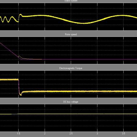 شبیه سازی موتور القایی با کنترل مستقیم گشتاور با متلب