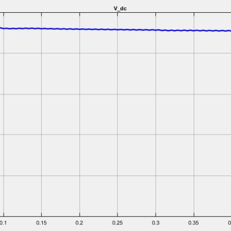 شبیه سازی مدل پیش بینی کنترل سیستم های فتوولتاییک با متلب