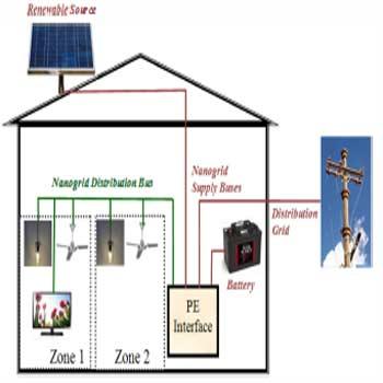 مقاله پیشرفتها در فناوری شبکه نانو و یکپارچگی آن با برق رسانی در هند