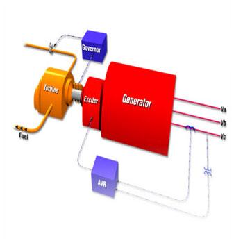 مقاله طراحی دستگاه تنظیم کننده سیستم قدرتی PID