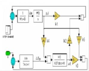 مقاله کاربرد الگریتم ژنتیکی طراحی کنترل کننده ی PID