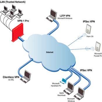 ترجمه سیستم های عامل و پروتکل ارتباطات