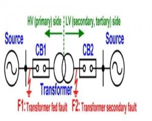 ترجمه مقاله ریکاوری گذار ولتاژ برای خطاهای محدود تبدیل کننده