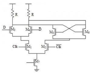 ترجمه طراحی RF براساس مقسم فرکانس قابل برنامهريزی