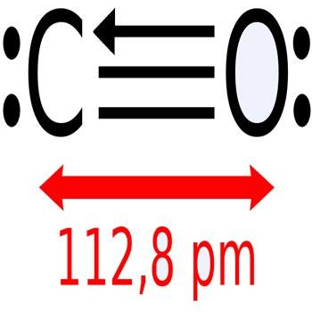 مقاله جداسازی CO به روش جذب سطحی با دمای تناوبی