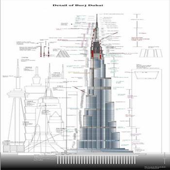 تحقیق برج خلیفه