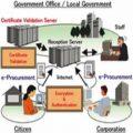 پاورپوینت تعاملات دیپلماسی بین دولت الکترونیکی