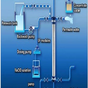 تحقیق حذف فلزات سنگین توسط غشا نانوفیلتراسیون (NF)
