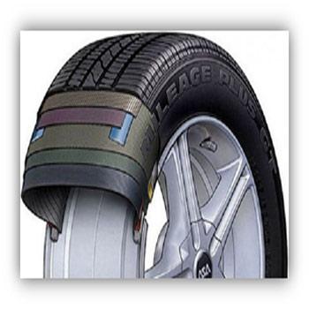 پاورپوینت بررسی و تحلیل صنعت لاستیک خودرو